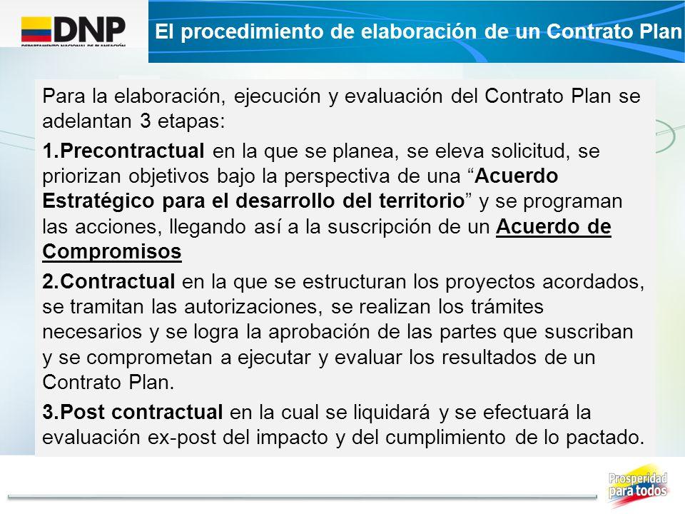 Para la elaboración, ejecución y evaluación del Contrato Plan se adelantan 3 etapas: 1.Precontractual en la que se planea, se eleva solicitud, se prio