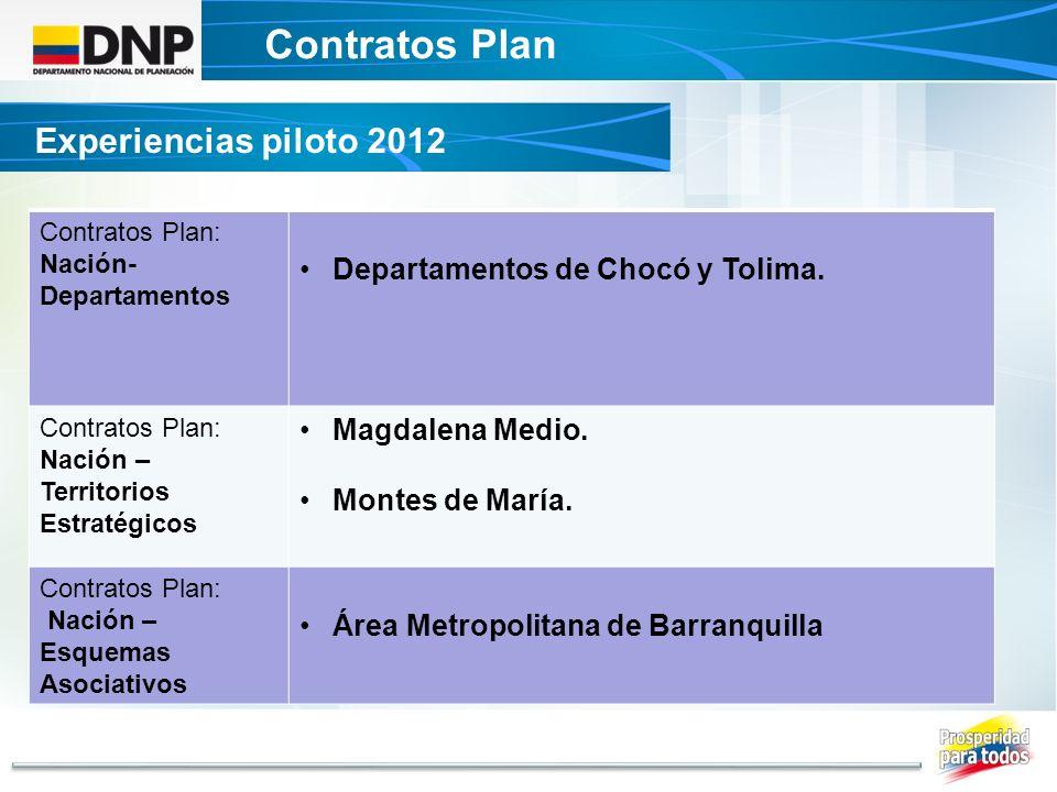 Contratos Plan DECRETO UNICO CONTRATOS PLAN Contratos Plan: Nación- Departamentos Departamentos de Chocó y Tolima. Contratos Plan: Nación – Territorio