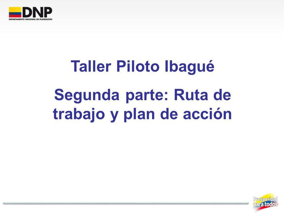 Taller Piloto Ibagué Segunda parte: Ruta de trabajo y plan de acción