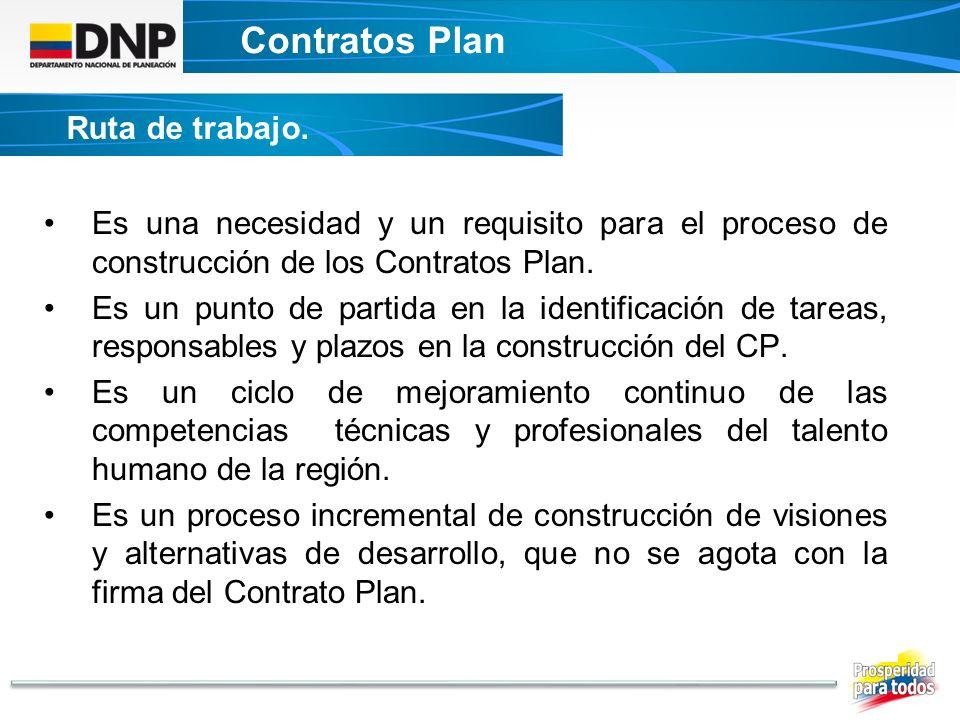 Contratos Plan DECRETO UNICO CONTRATOS PLAN Ruta de trabajo. Es una necesidad y un requisito para el proceso de construcción de los Contratos Plan. Es