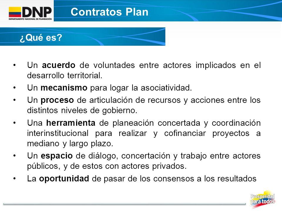 Contratos Plan DECRETO UNICO CONTRATOS PLAN ¿Qué es? Un acuerdo de voluntades entre actores implicados en el desarrollo territorial. Un mecanismo para