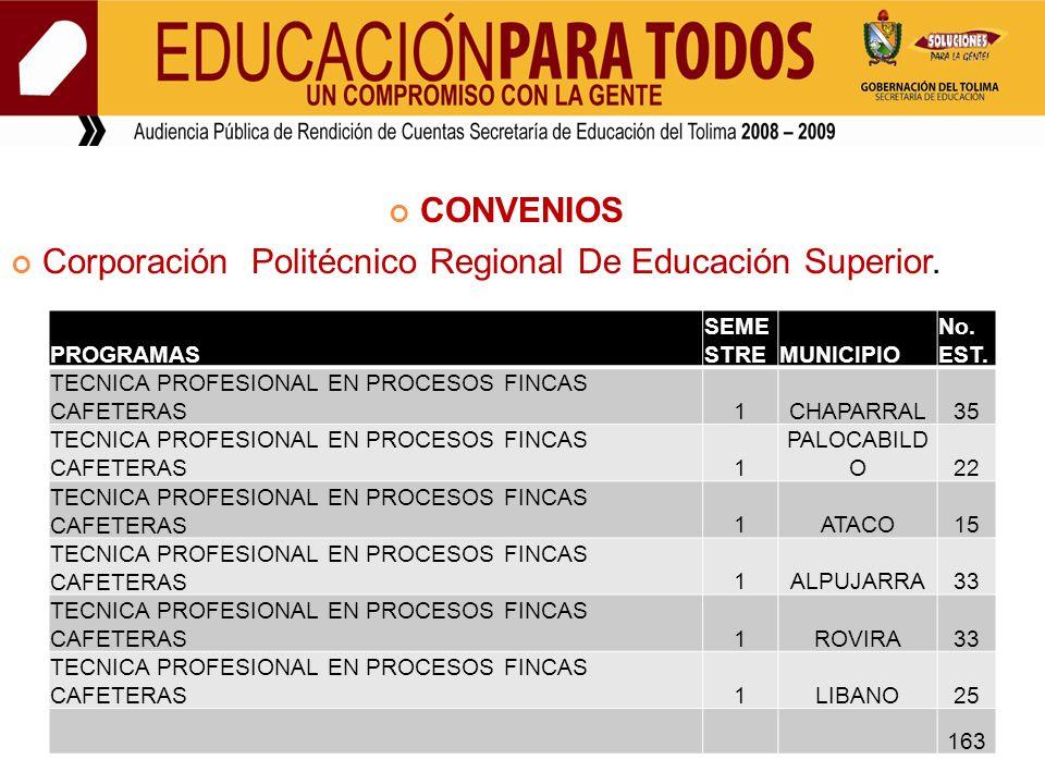 CONVENIOS Corporación Politécnico Regional De Educación Superior.