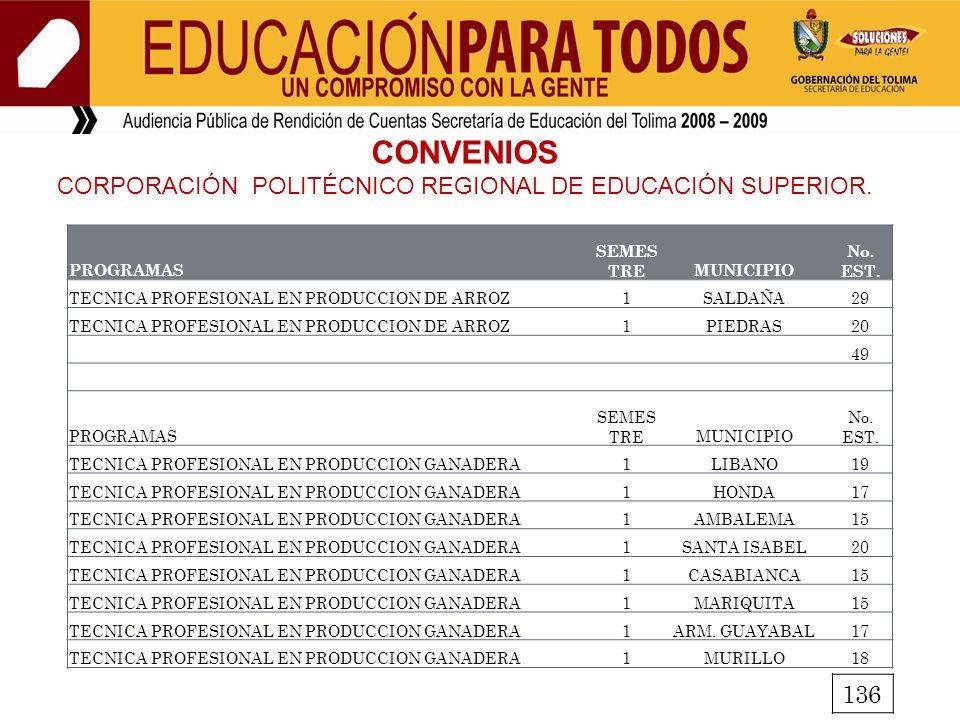 PROGRAMAS SEMES TREMUNICIPIO No. EST.