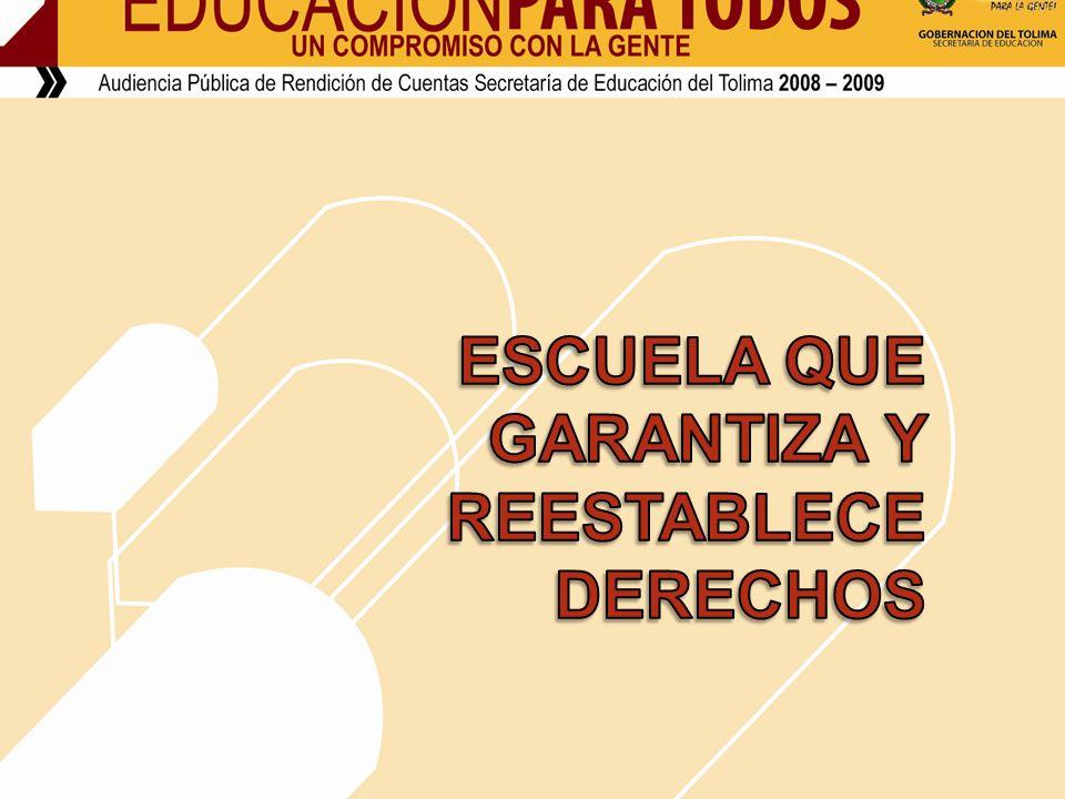 CONVENCIONES Aumentan Cobertura Disminuyen Cobertura Mantienen Cobertura COBERTURA EDUCATIVA COBERTURAS POR MUNICIPIO