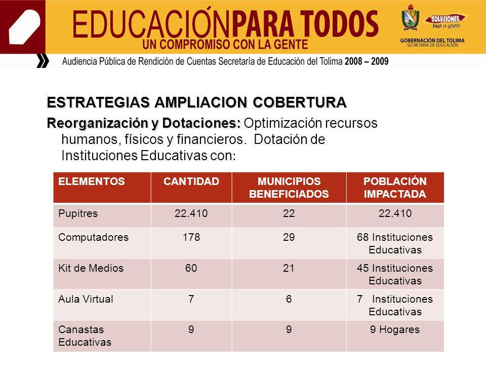 ESTRATEGIAS AMPLIACION COBERTURA Reorganización y Dotaciones: Reorganización y Dotaciones: Optimización recursos humanos, físicos y financieros.