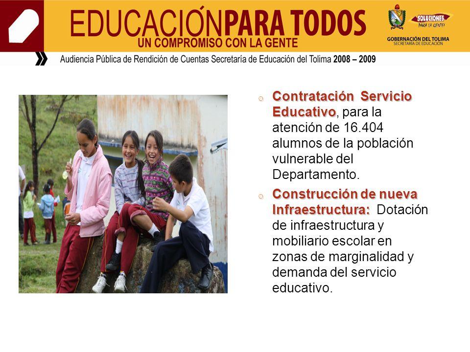 ESTRATEGIAS DE PERMANENCIA Atención a población en condición de vulnerabilidad a través de las cajas de compensación familiar.