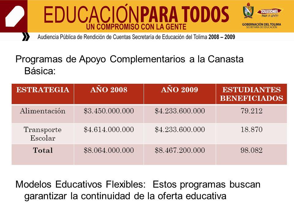 NIVEL EDUCATIVO LÍNEA BASEAÑO 2008AÑO 2009 Primera Infancia 0.38% 208 estudiantes 3.01% 1.099 estudiantes 4.97% 1.772 estudiantes Preescolar 54.11% 9.874 estudiantes 54.03% 9.752 estudiantes 51.35% 9.224 estudiantes Básica Primaria 91.36% 84.533 estudiantes 90.81% 81.879 estudiantes 85.40% 76.285 estudiantes Básica Secundaria 59.56% 44.945 estudiantes 60.62% 45.223 estudiantes 63.46% 45.880 estudiantes Media29.33% 10.731 estudiantes 30.07% 10.989 estudiantes 30.74% 11.092 estudiantes