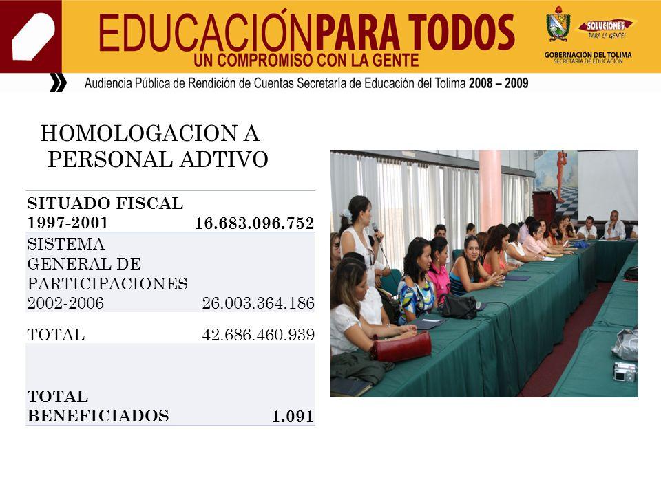 HOMOLOGACION A PERSONAL ADTIVO SITUADO FISCAL 1997-200116.683.096.752 SISTEMA GENERAL DE PARTICIPACIONES 2002-200626.003.364.186 TOTAL42.686.460.939 TOTAL BENEFICIADOS1.091
