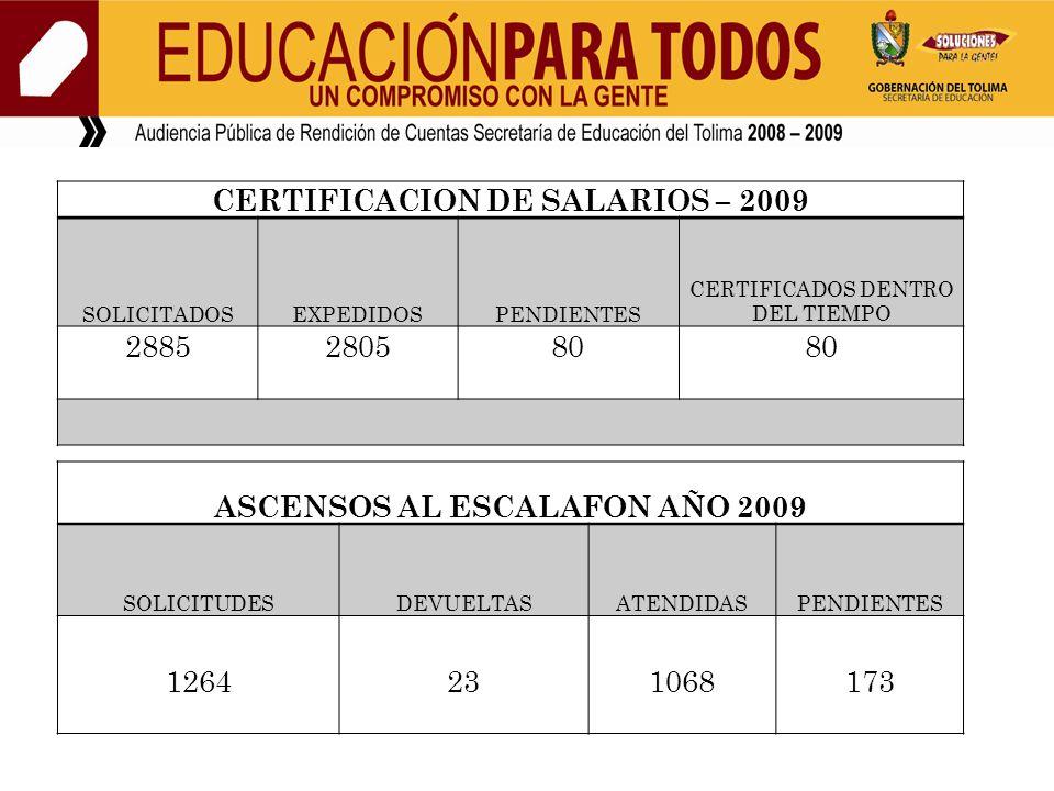 CERTIFICACION DE SALARIOS – 2009 SOLICITADOSEXPEDIDOSPENDIENTES CERTIFICADOS DENTRO DEL TIEMPO 2885280580 ASCENSOS AL ESCALAFON AÑO 2009 SOLICITUDESDEVUELTASATENDIDASPENDIENTES 1264231068173