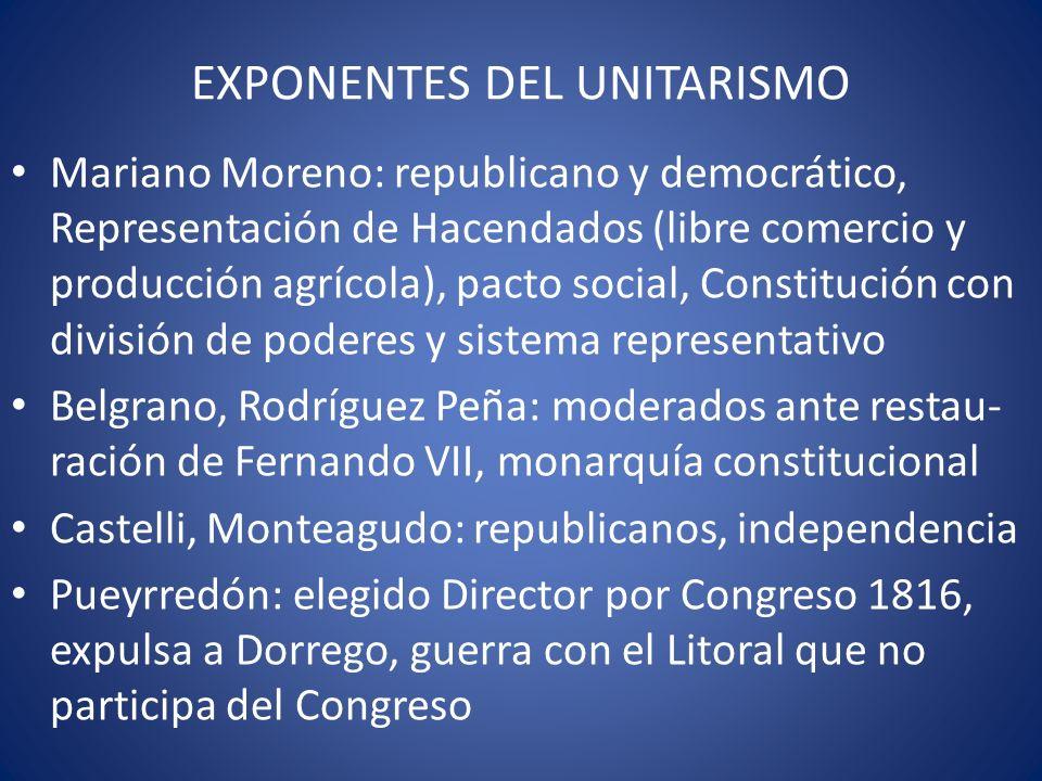 EXPONENTES DEL UNITARISMO Mariano Moreno: republicano y democrático, Representación de Hacendados (libre comercio y producción agrícola), pacto social