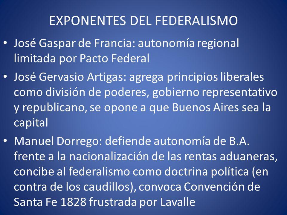 EXPONENTES DEL FEDERALISMO José Gaspar de Francia: autonomía regional limitada por Pacto Federal José Gervasio Artigas: agrega principios liberales co