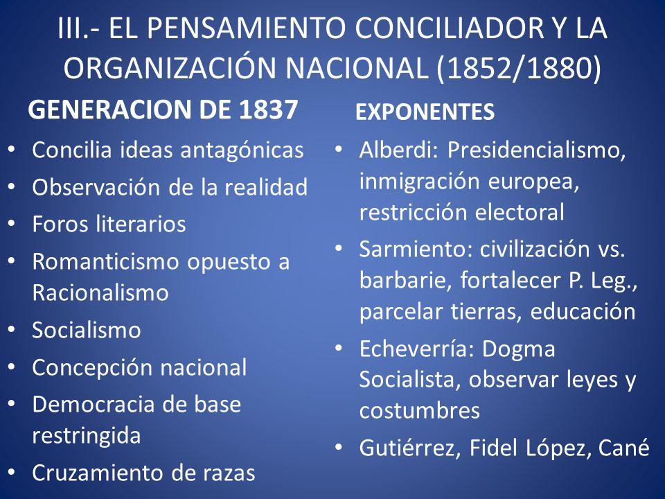 III.- EL PENSAMIENTO CONCILIADOR Y LA ORGANIZACIÓN NACIONAL (1852/1880) GENERACION DE 1837 Concilia ideas antagónicas Observación de la realidad Foros