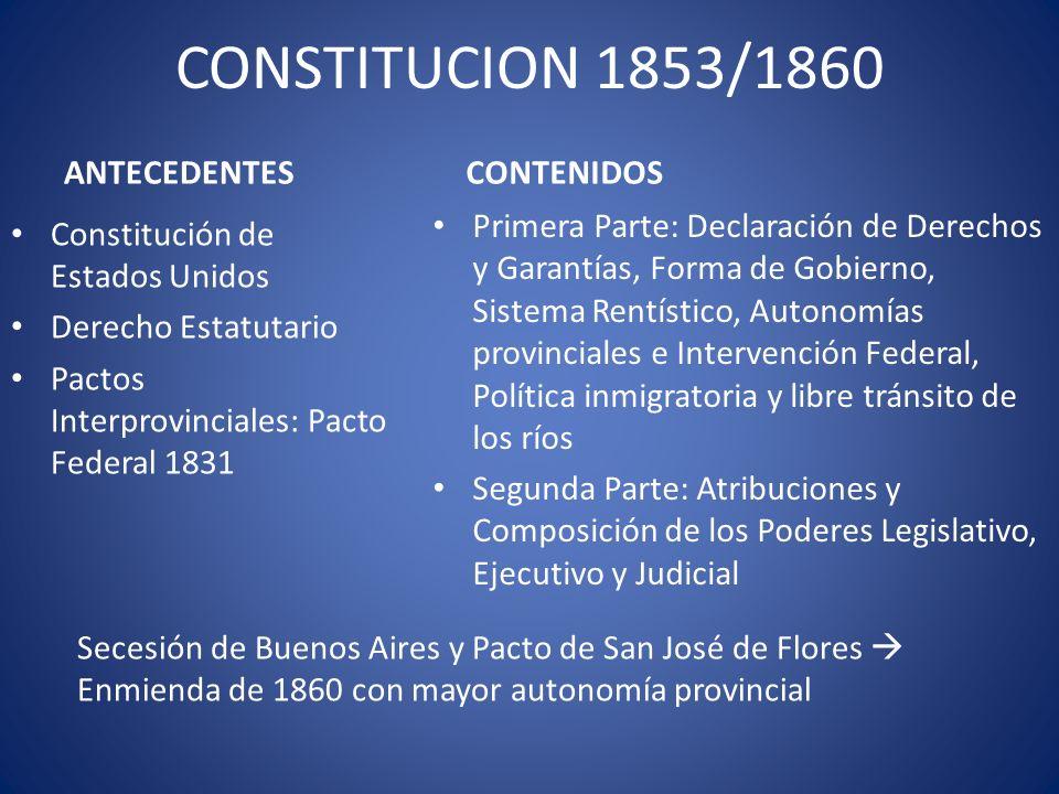 CONSTITUCION 1853/1860 ANTECEDENTES Constitución de Estados Unidos Derecho Estatutario Pactos Interprovinciales: Pacto Federal 1831 CONTENIDOS Primera