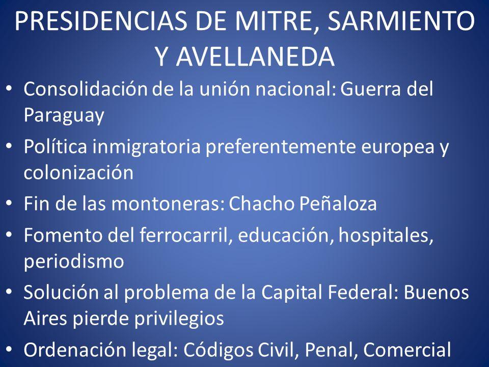 PRESIDENCIAS DE MITRE, SARMIENTO Y AVELLANEDA Consolidación de la unión nacional: Guerra del Paraguay Política inmigratoria preferentemente europea y
