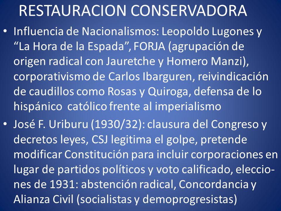 RESTAURACION CONSERVADORA Influencia de Nacionalismos: Leopoldo Lugones y La Hora de la Espada, FORJA (agrupación de origen radical con Jauretche y Ho