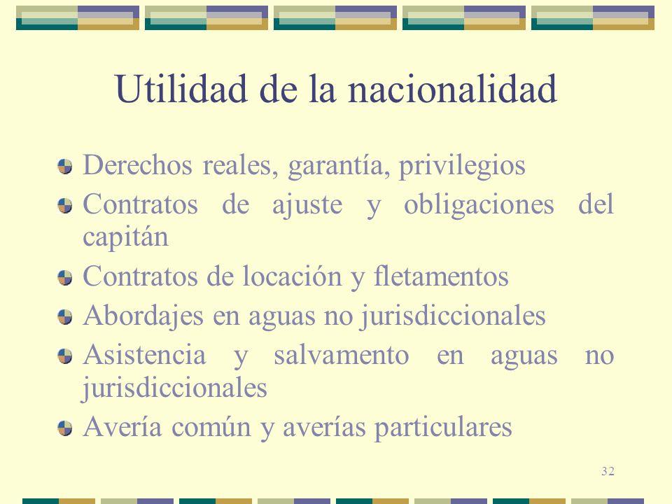 32 Utilidad de la nacionalidad Derechos reales, garantía, privilegios Contratos de ajuste y obligaciones del capitán Contratos de locación y fletament