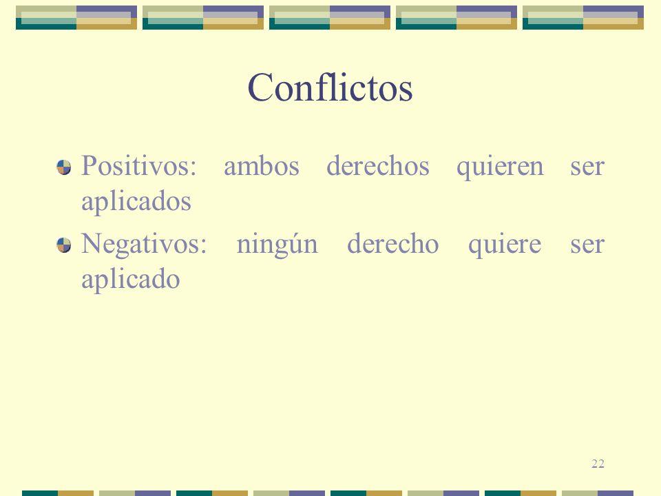 22 Conflictos Positivos: ambos derechos quieren ser aplicados Negativos: ningún derecho quiere ser aplicado