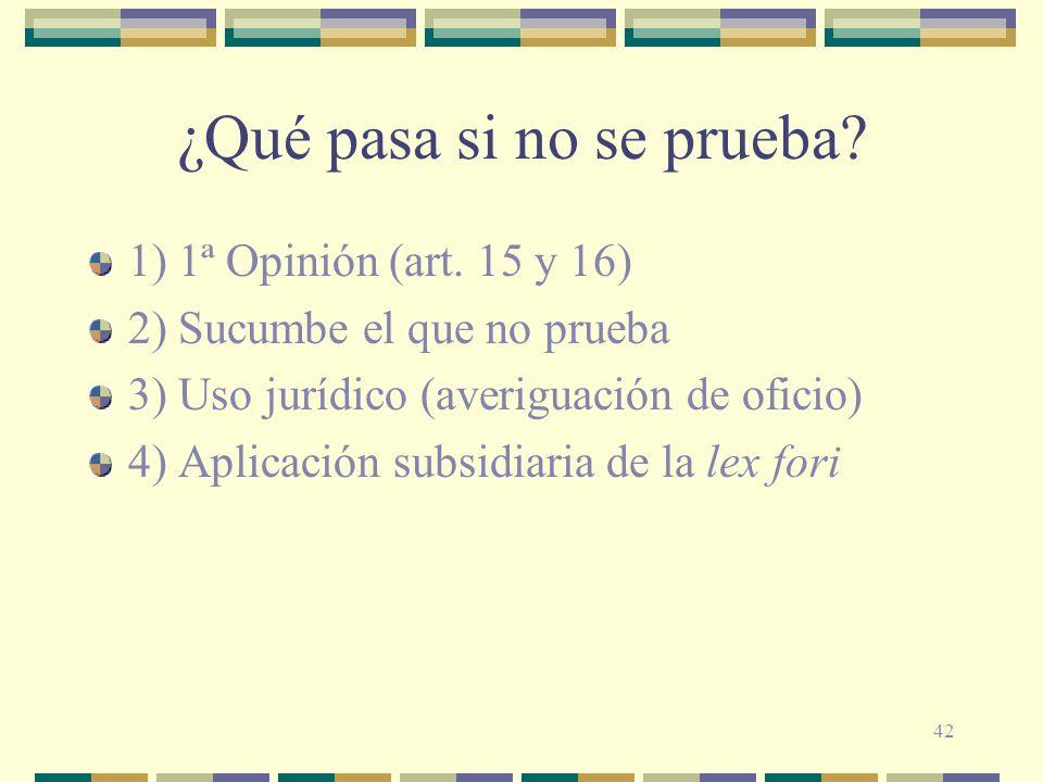 42 ¿Qué pasa si no se prueba? 1) 1ª Opinión (art. 15 y 16) 2) Sucumbe el que no prueba 3) Uso jurídico (averiguación de oficio) 4) Aplicación subsidia