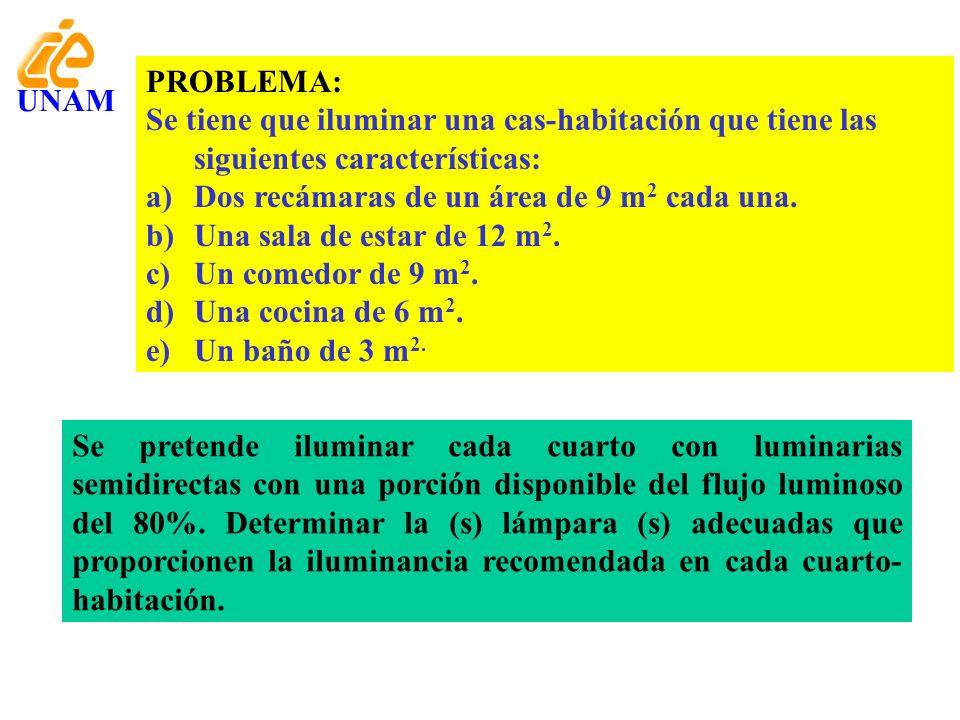 PROBLEMA: Se tiene que iluminar una cas-habitación que tiene las siguientes características: a)Dos recámaras de un área de 9 m 2 cada una. b)Una sala