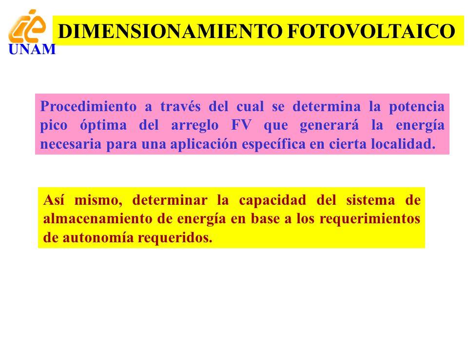 DIMENSIONAMIENTO FOTOVOLTAICO Procedimiento a través del cual se determina la potencia pico óptima del arreglo FV que generará la energía necesaria pa