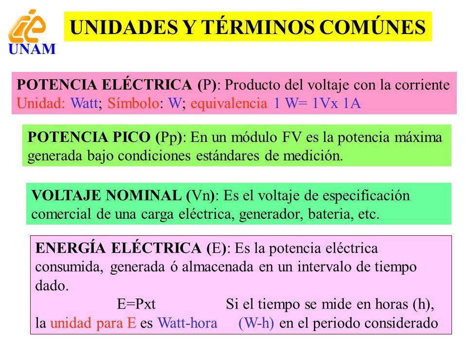 UNIDADES Y TÉRMINOS COMÚNES POTENCIA ELÉCTRICA (P): Producto del voltaje con la corriente Unidad: Watt; Símbolo: W; equivalencia 1 W= 1Vx 1A POTENCIA