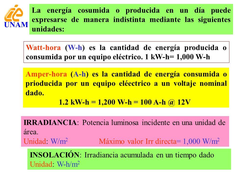 Watt-hora (W-h) es la cantidad de energía producida o consumida por un equipo eléctrico. 1 kW-h= 1,000 W-h Amper-hora (A-h) es la cantidad de energía