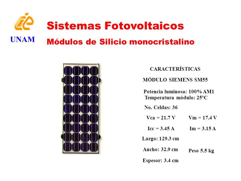 UNAM Sistemas Fotovoltaicos Módulos de Silicio monocristalino Potencia luminosa: 100% AM1 Vm = 17.4 V Im = 3.15 A Temperatura módulo: 25ºC Largo: 129.
