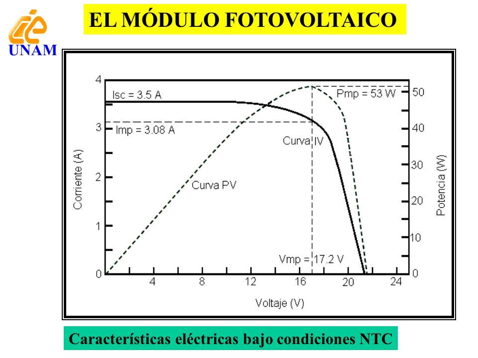 EL MÓDULO FOTOVOLTAICO Características eléctricas bajo condiciones NTC UNAM