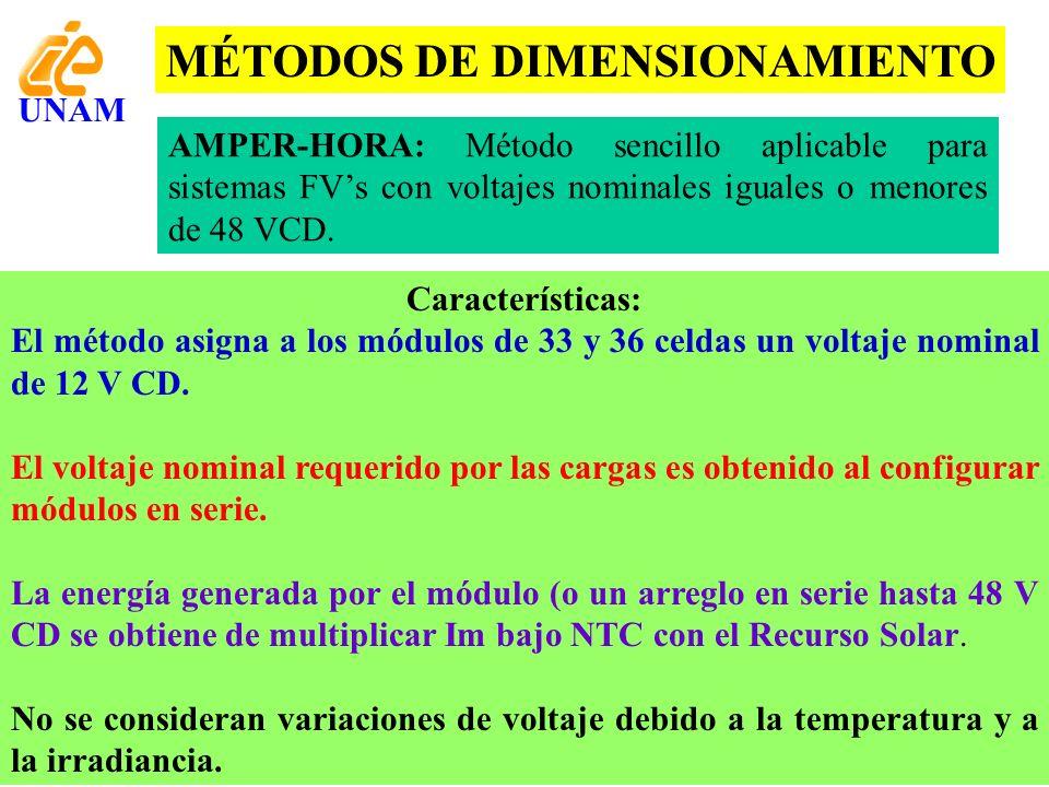 MÉTODOS DE DIMENSIONAMIENTO AMPER-HORA: Método sencillo aplicable para sistemas FVs con voltajes nominales iguales o menores de 48 VCD. Característica