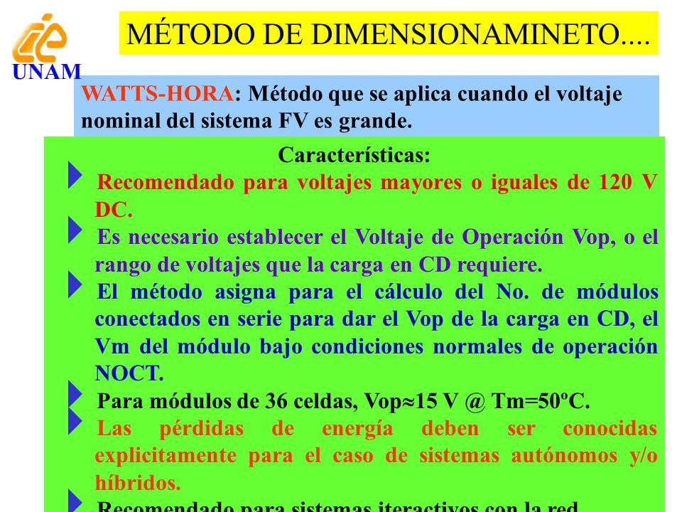 WATTS-HORA: Método que se aplica cuando el voltaje nominal del sistema FV es grande. Características: Recomendado para voltajes mayores o iguales de 1