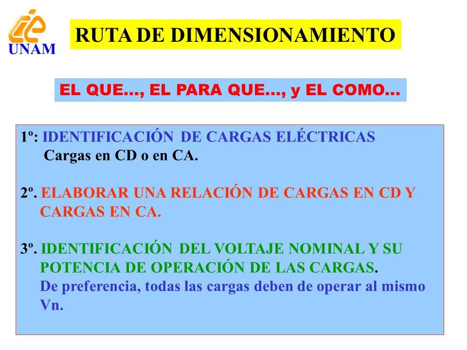 RUTA DE DIMENSIONAMIENTO EL QUE..., EL PARA QUE..., y EL COMO... 1º: IDENTIFICACIÓN DE CARGAS ELÉCTRICAS Cargas en CD o en CA. 2º. ELABORAR UNA RELACI