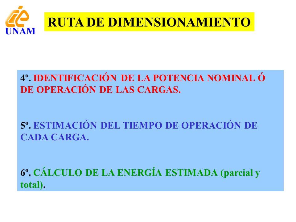 4º. IDENTIFICACIÓN DE LA POTENCIA NOMINAL Ó DE OPERACIÓN DE LAS CARGAS. 5º. ESTIMACIÓN DEL TIEMPO DE OPERACIÓN DE CADA CARGA. 6º. CÁLCULO DE LA ENERGÍ