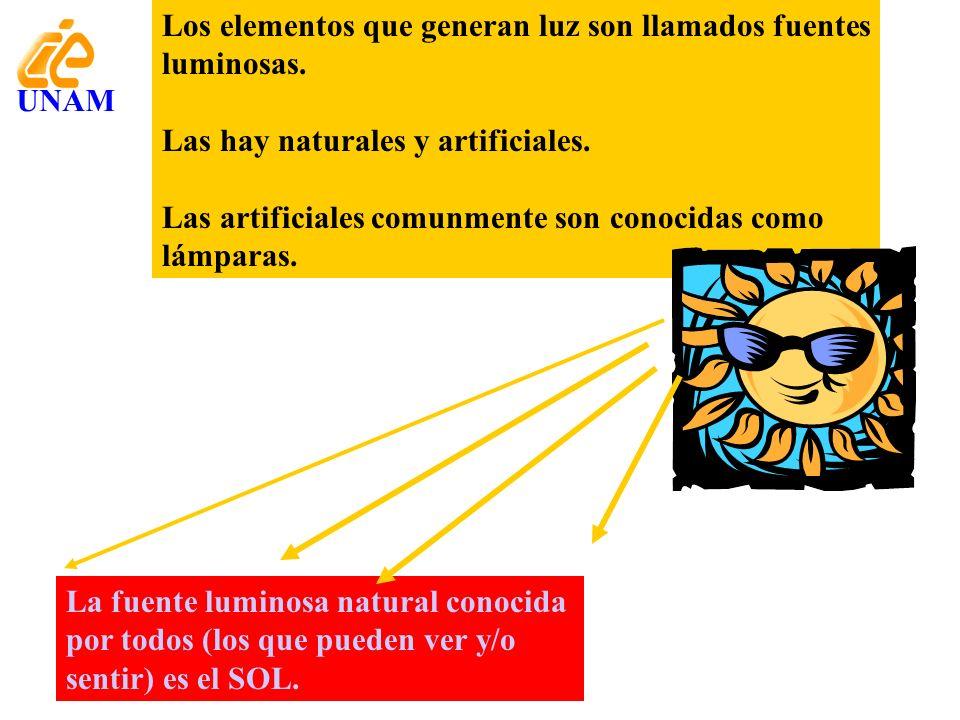 Los elementos que generan luz son llamados fuentes luminosas. Las hay naturales y artificiales. Las artificiales comunmente son conocidas como lámpara