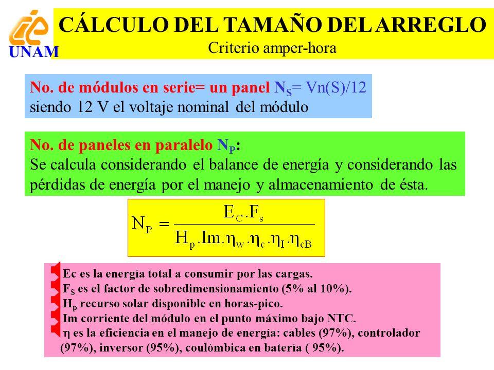 CÁLCULO DEL TAMAÑO DEL ARREGLO Criterio amper-hora No. de paneles en paralelo N P : Se calcula considerando el balance de energía y considerando las p
