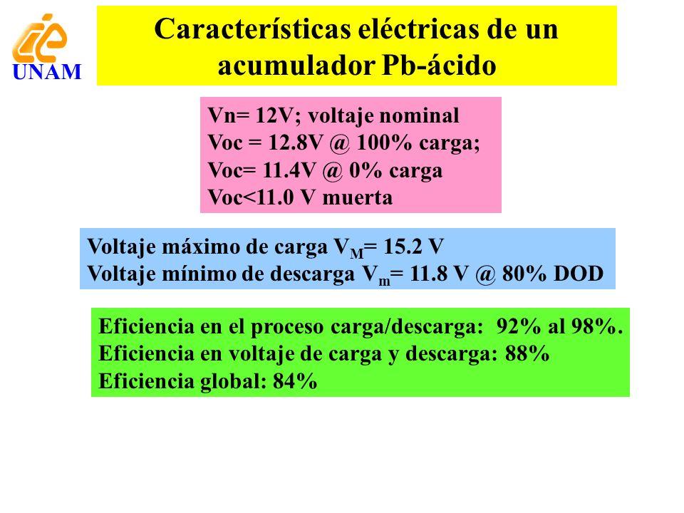 Características eléctricas de un acumulador Pb-ácido Vn= 12V; voltaje nominal Voc = 12.8V @ 100% carga; Voc= 11.4V @ 0% carga Voc<11.0 V muerta Voltaj