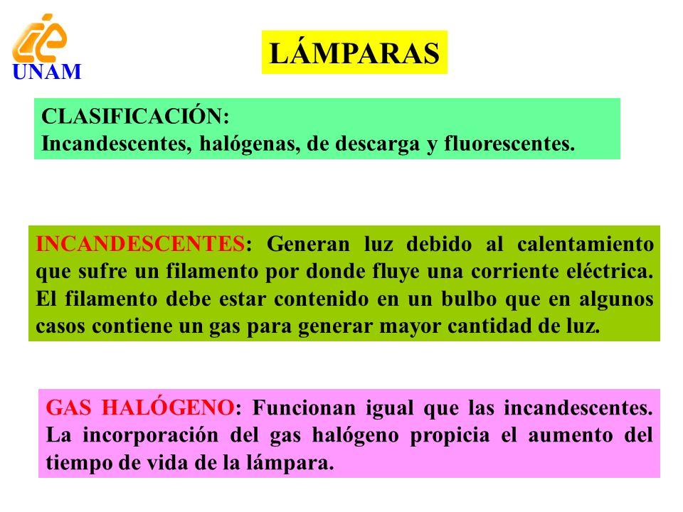 CLASIFICACIÓN: Incandescentes, halógenas, de descarga y fluorescentes. LÁMPARAS INCANDESCENTES: Generan luz debido al calentamiento que sufre un filam