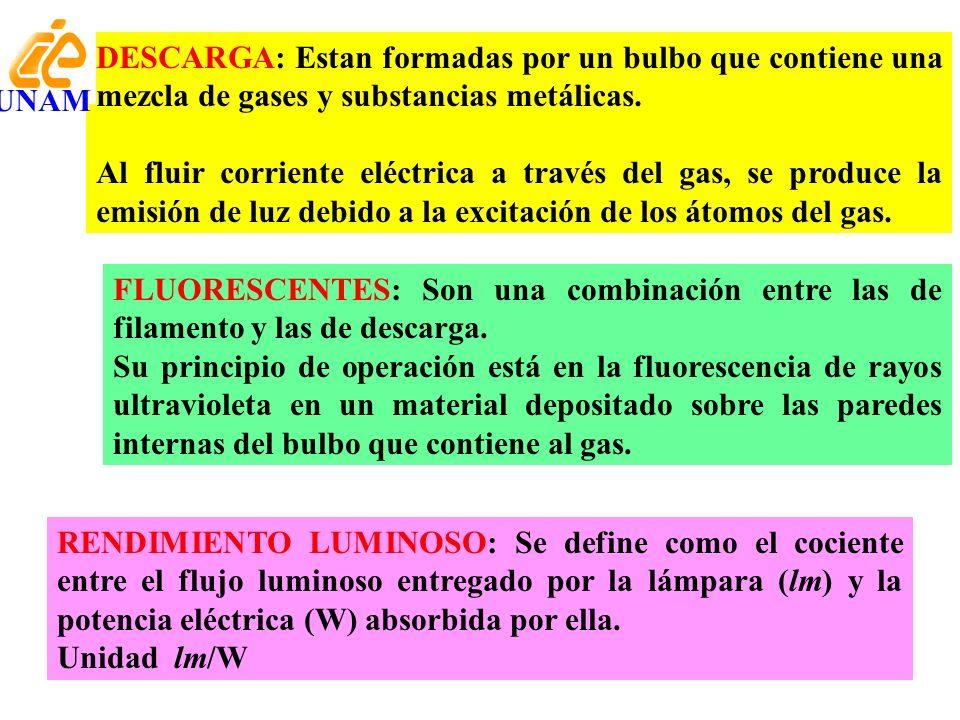 FLUORESCENTES: Son una combinación entre las de filamento y las de descarga. Su principio de operación está en la fluorescencia de rayos ultravioleta