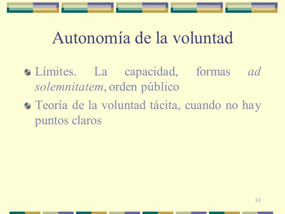 10 Autonomía de la voluntad Límites. La capacidad, formas ad solemnitatem, orden público Teoría de la voluntad tácita, cuando no hay puntos claros