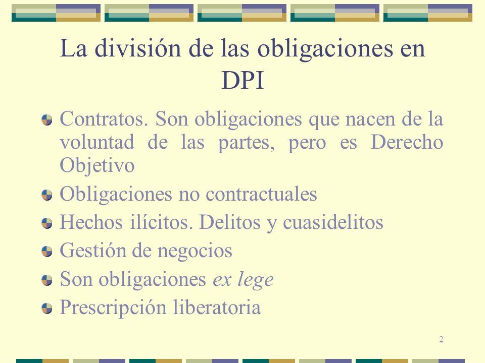 2 La división de las obligaciones en DPI Contratos. Son obligaciones que nacen de la voluntad de las partes, pero es Derecho Objetivo Obligaciones no
