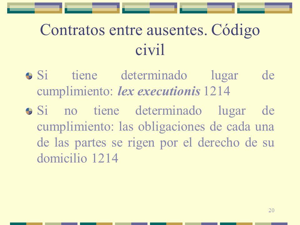 20 Contratos entre ausentes. Código civil Si tiene determinado lugar de cumplimiento: lex executionis 1214 Si no tiene determinado lugar de cumplimien