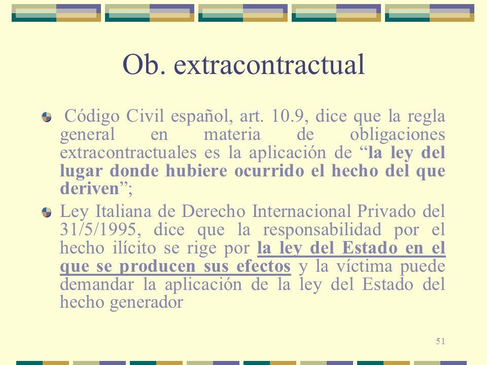 51 Ob. extracontractual Código Civil español, art. 10.9, dice que la regla general en materia de obligaciones extracontractuales es la aplicación de l