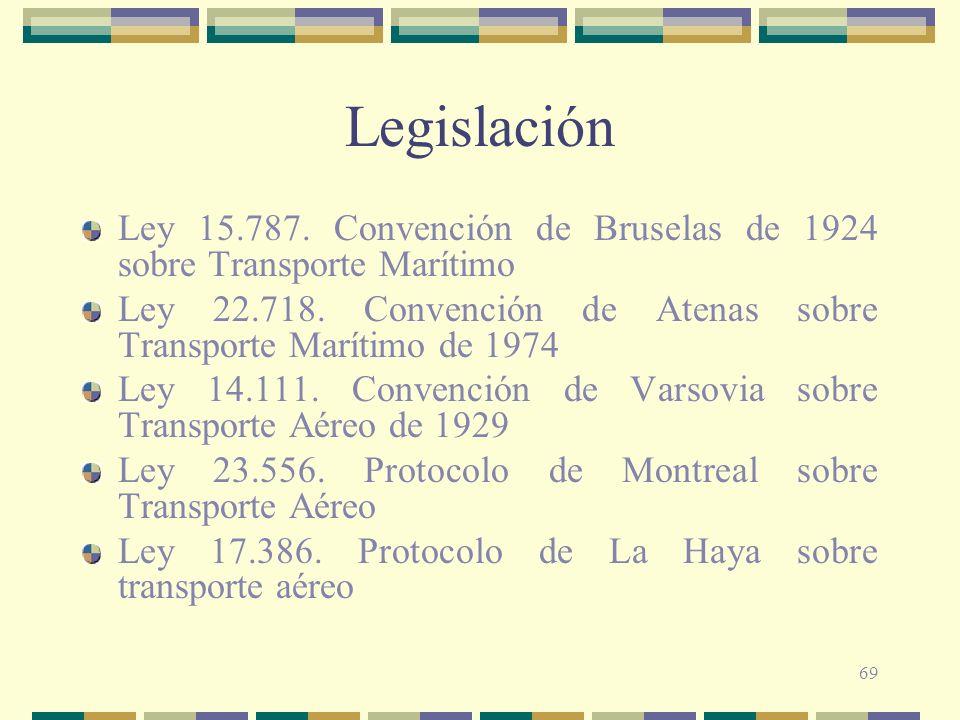 69 Legislación Ley 15.787. Convención de Bruselas de 1924 sobre Transporte Marítimo Ley 22.718. Convención de Atenas sobre Transporte Marítimo de 1974