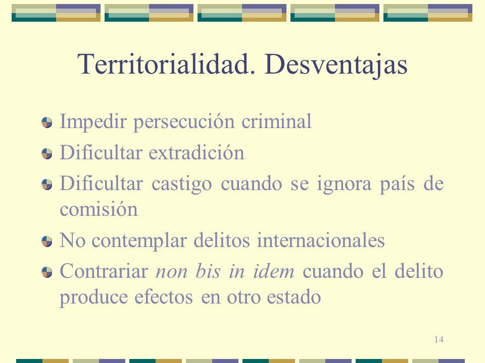 14 Territorialidad. Desventajas Impedir persecución criminal Dificultar extradición Dificultar castigo cuando se ignora país de comisión No contemplar