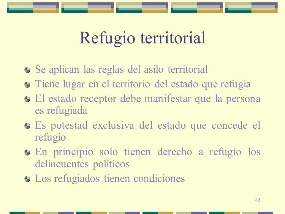 48 Refugio territorial Se aplican las reglas del asilo territorial Tiene lugar en el territorio del estado que refugia El estado receptor debe manifes