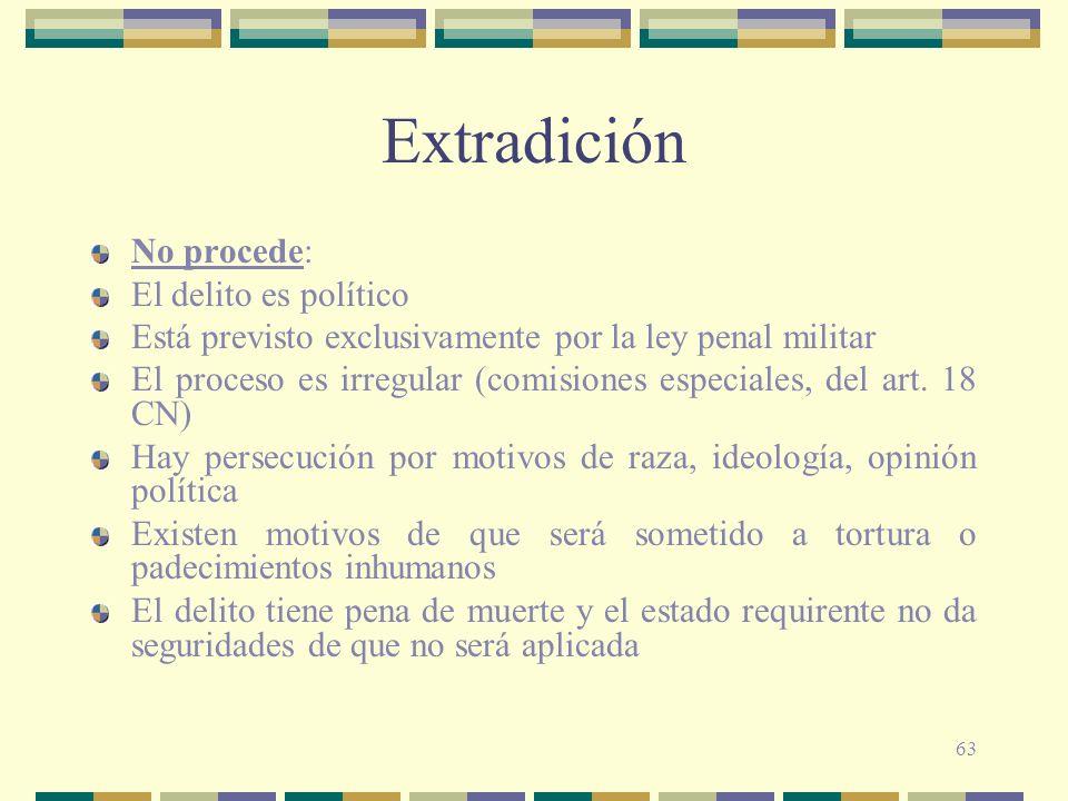 63 Extradición No procede: El delito es político Está previsto exclusivamente por la ley penal militar El proceso es irregular (comisiones especiales,