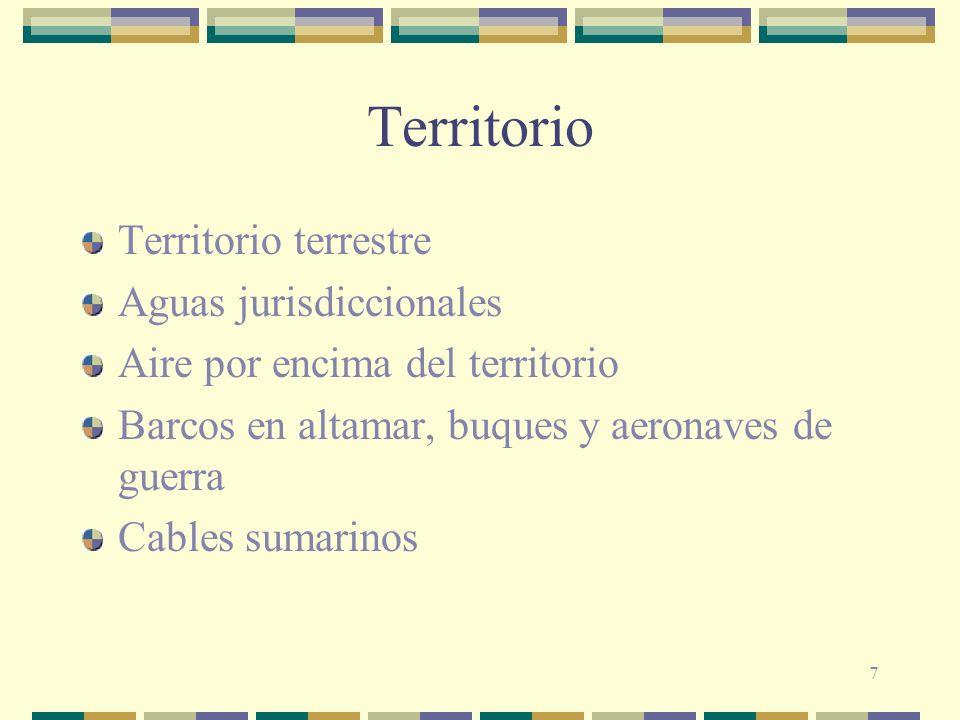 7 Territorio Territorio terrestre Aguas jurisdiccionales Aire por encima del territorio Barcos en altamar, buques y aeronaves de guerra Cables sumarin