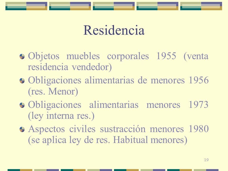19 Residencia Objetos muebles corporales 1955 (venta residencia vendedor) Obligaciones alimentarias de menores 1956 (res.