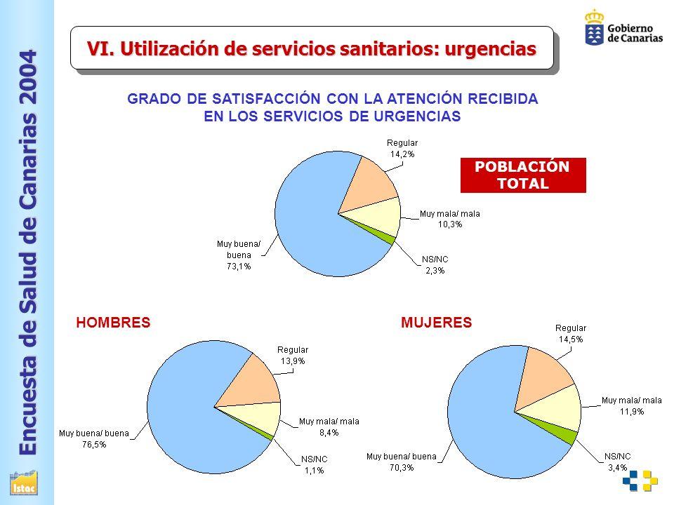 Encuesta de Salud de Canarias 2004 GRADO DE SATISFACCIÓN CON LA ATENCIÓN RECIBIDA EN LOS SERVICIOS DE URGENCIAS VI.