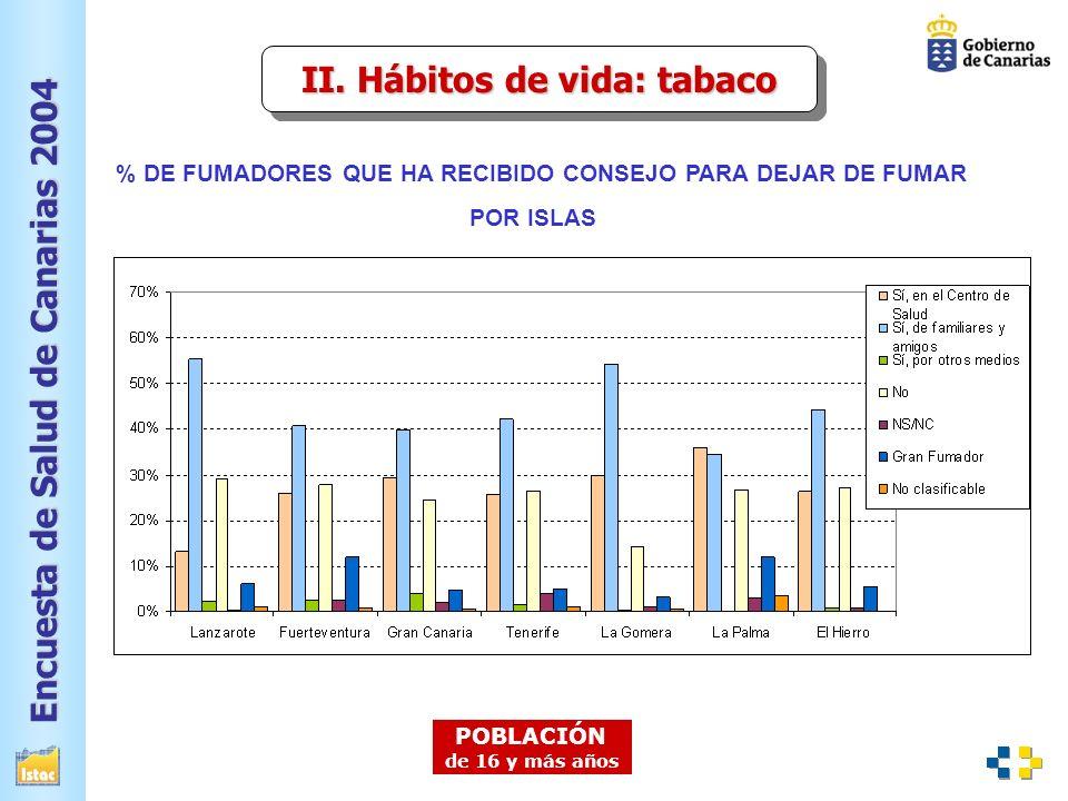 Encuesta de Salud de Canarias 2004 II.