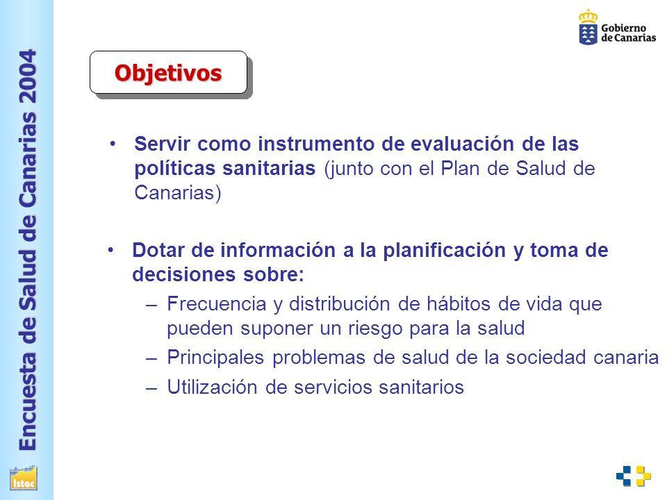 Encuesta de Salud de Canarias 2004 V.